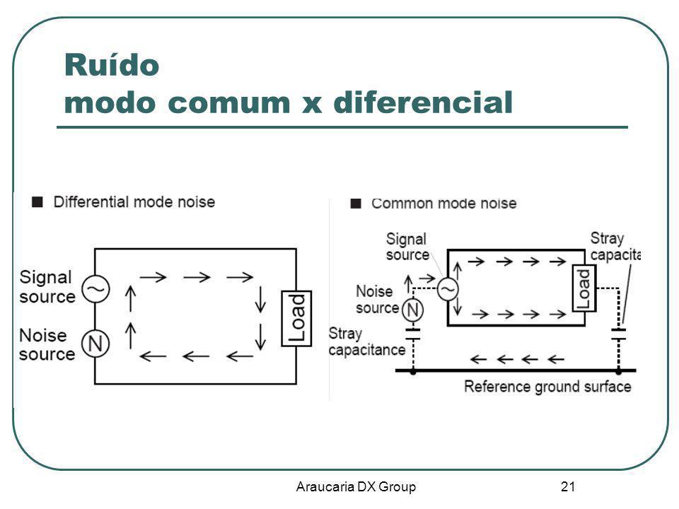 Araucaria DX Group 21 Ruído modo comum x diferencial