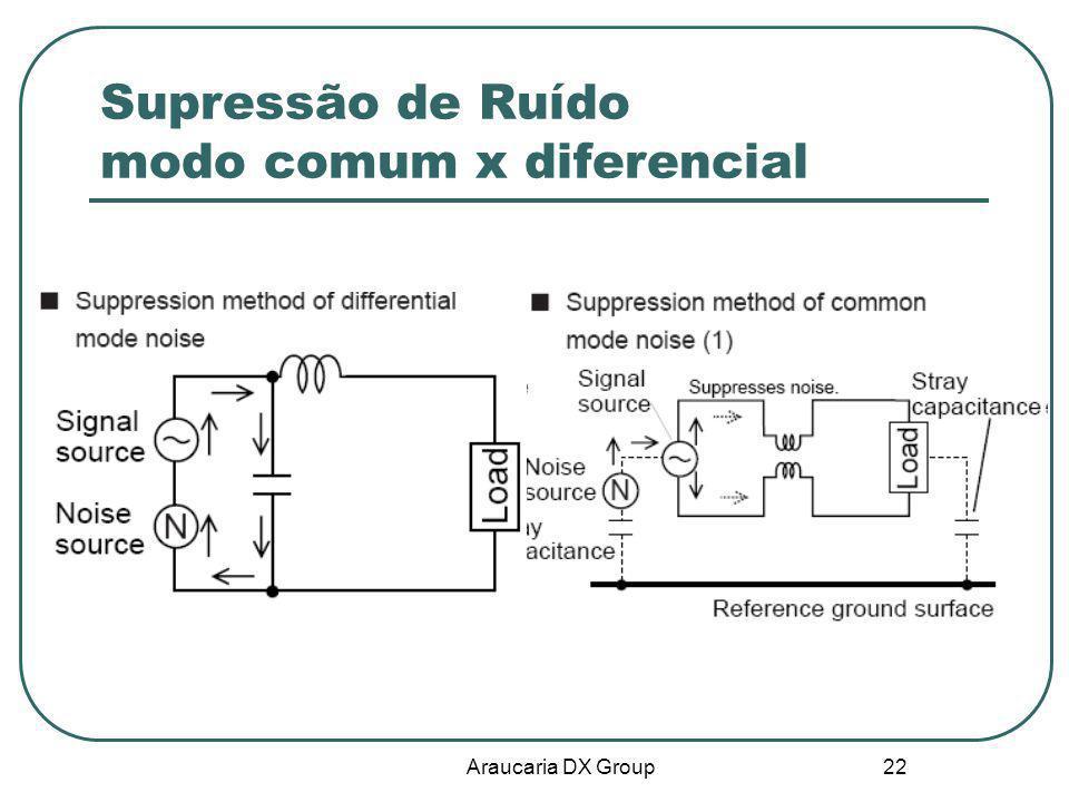Araucaria DX Group 22 Supressão de Ruído modo comum x diferencial