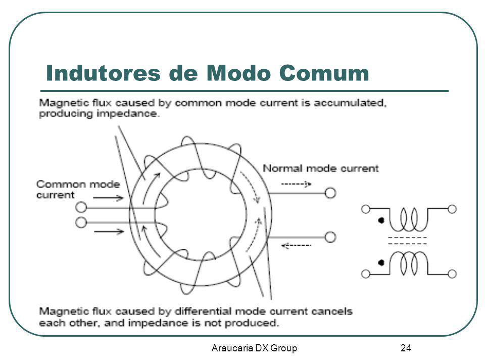Araucaria DX Group 24 Indutores de Modo Comum