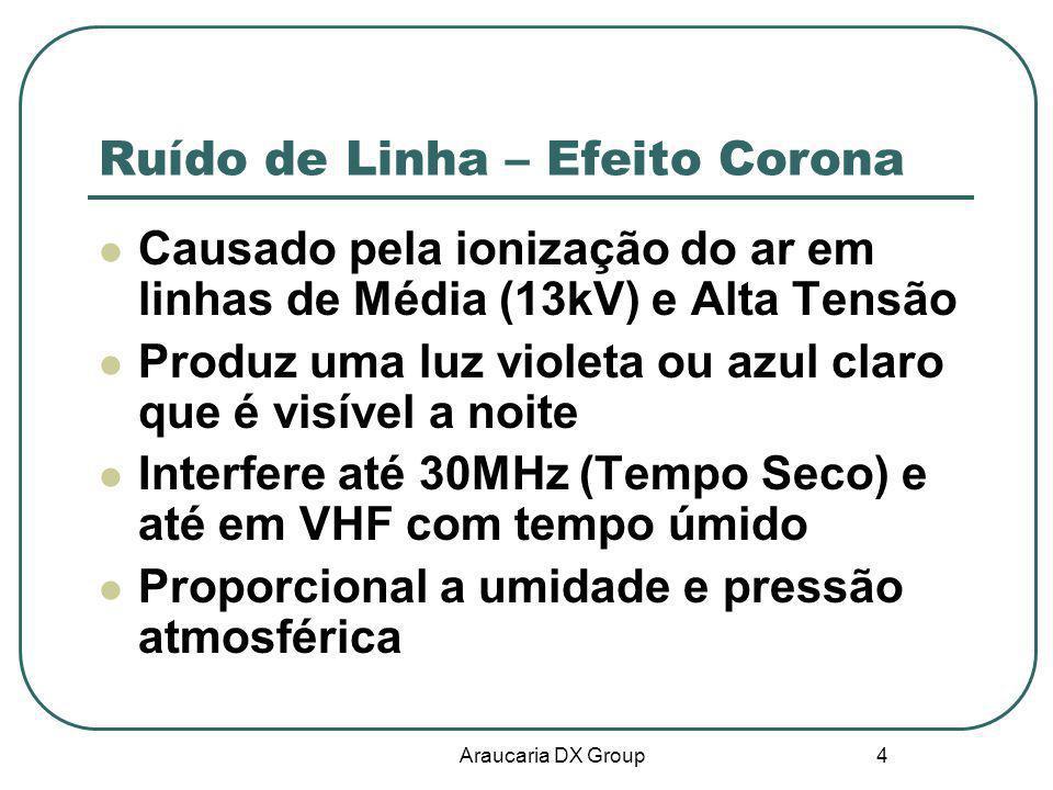 Araucaria DX Group 4 Ruído de Linha – Efeito Corona Causado pela ionização do ar em linhas de Média (13kV) e Alta Tensão Produz uma luz violeta ou azu