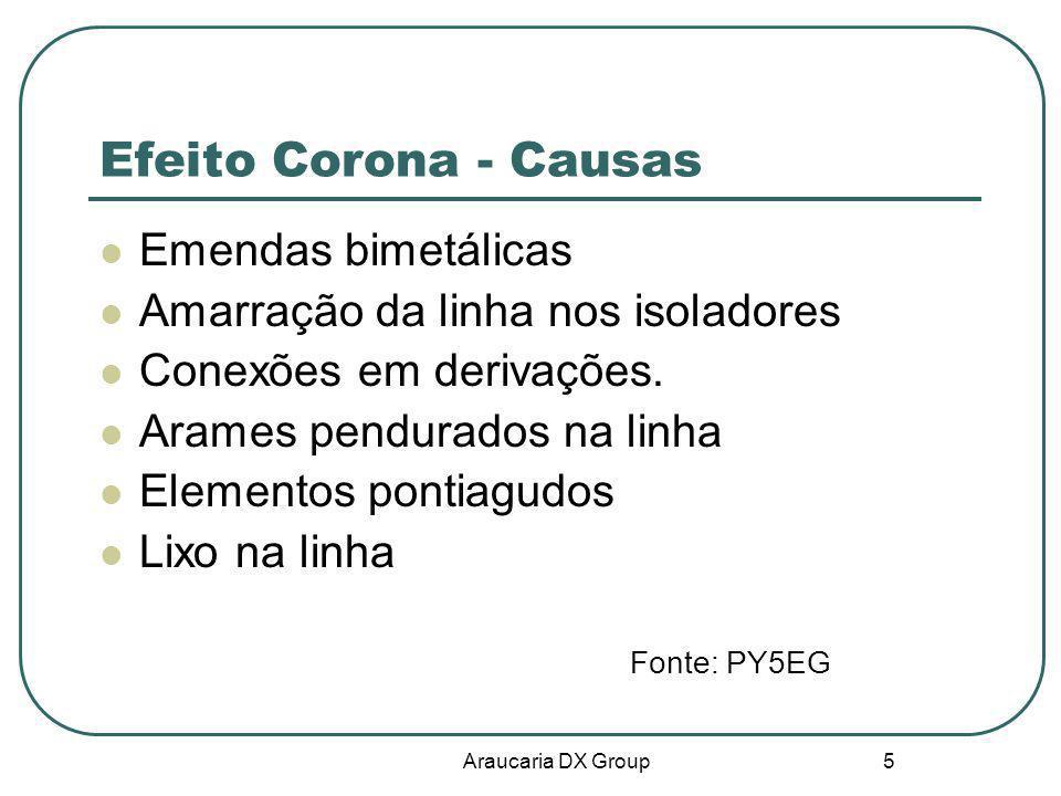 Araucaria DX Group 5 Efeito Corona - Causas Emendas bimetálicas Amarração da linha nos isoladores Conexões em derivações. Arames pendurados na linha E