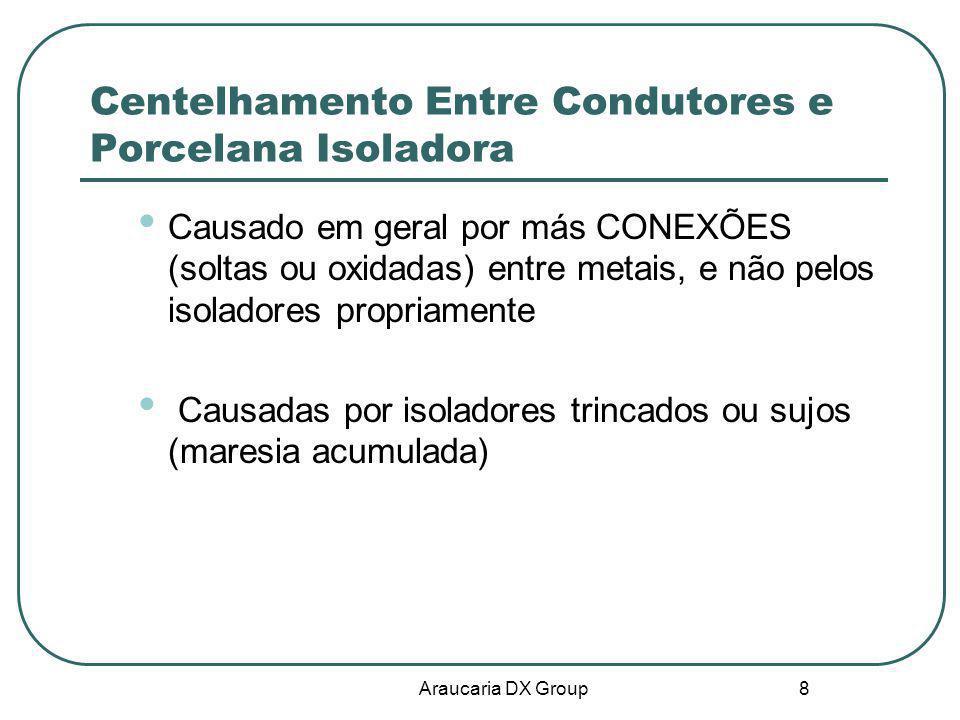 Araucaria DX Group 8 Centelhamento Entre Condutores e Porcelana Isoladora Causado em geral por más CONEXÕES (soltas ou oxidadas) entre metais, e não p