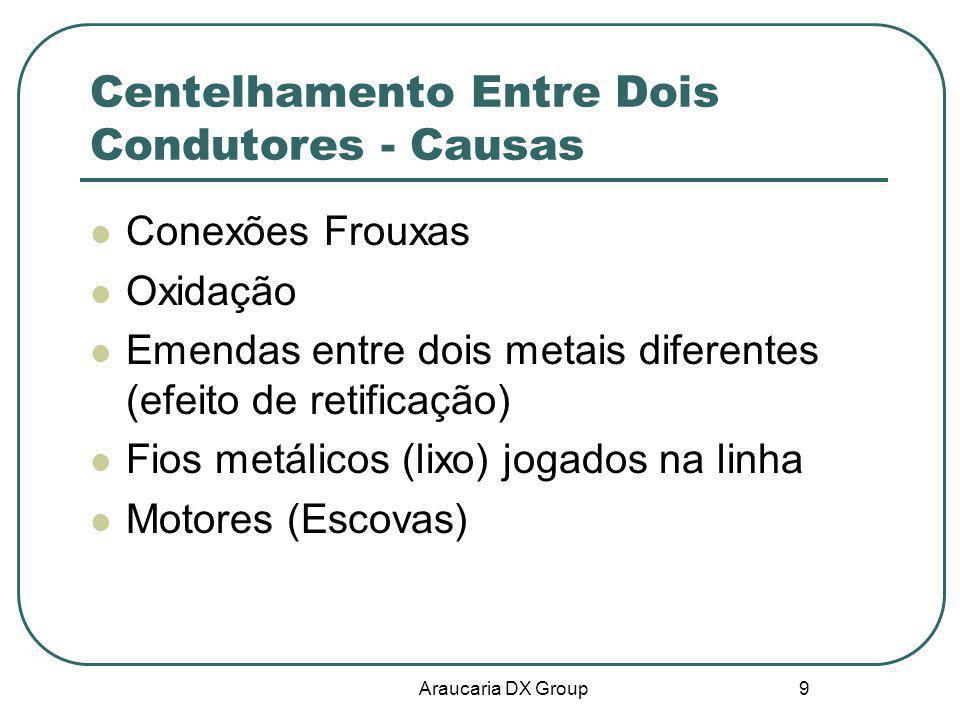 Araucaria DX Group 9 Centelhamento Entre Dois Condutores - Causas Conexões Frouxas Oxidação Emendas entre dois metais diferentes (efeito de retificaçã