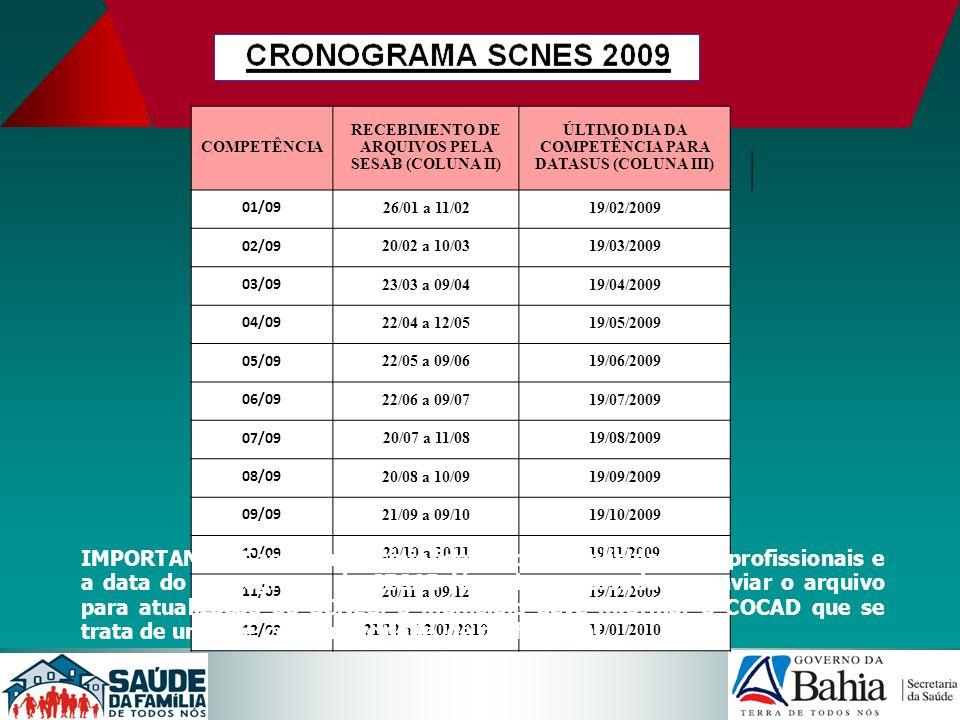 COMPETÊNCIA RECEBIMENTO DE ARQUIVOS PELA SESAB (COLUNA II) ÚLTIMO DIA DA COMPETÊNCIA PARA DATASUS (COLUNA III) 01/09 26/01 a 11/0219/02/2009 02/09 20/