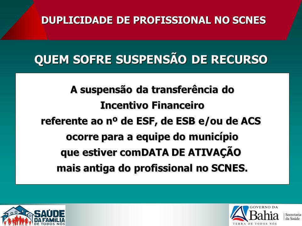 DUPLICIDADEDE PROFISSIONAL NO SCNES DUPLICIDADE DE PROFISSIONAL NO SCNES PROFISSIONAL C/ DUPLICIDADE INCENTIVO SUSPENSO MÉDICO ESF (Federal e Estadual) ESB (se houver) ACS (nº ACS da equipe) ENFERMEIRO ESF (Federal e Estadual) ACS (nº ACS da equipe) TÉCNICO OU AUX.
