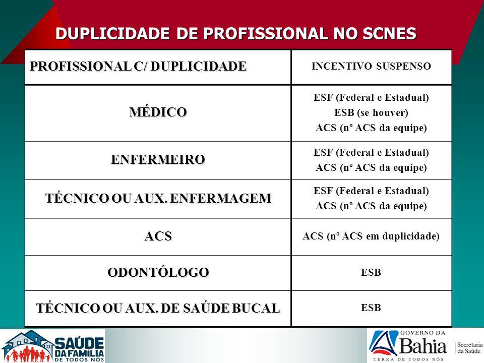 MONITORAMENTO DE DUPLICIDADE DE PROFISSIONAL NO SCNES PASSO A PASSO 5.