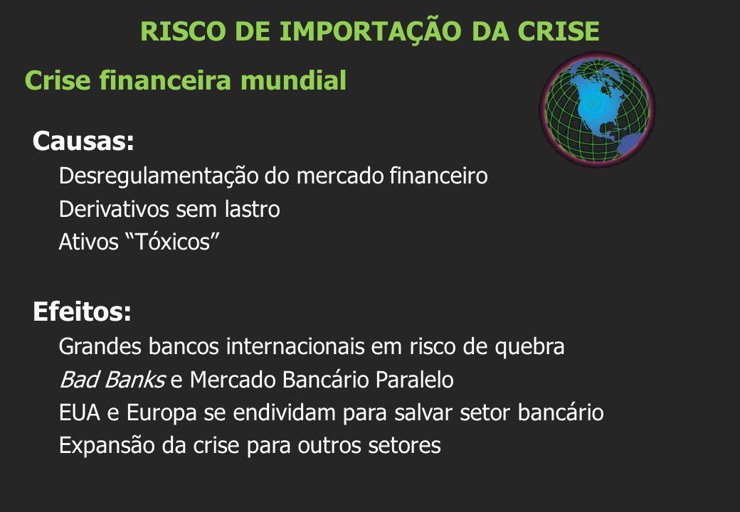 RISCO DE IMPORTAÇÃO DA CRISE Crise financeira mundial Causas: Desregulamentação do mercado financeiro Derivativos sem lastro Ativos Tóxicos Efeitos: G