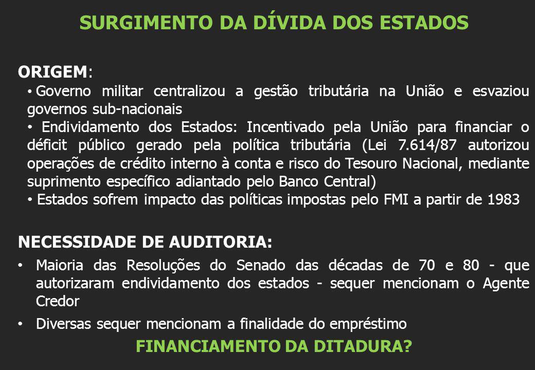 SURGIMENTO DA DÍVIDA DOS ESTADOS ORIGEM: Governo militar centralizou a gestão tributária na União e esvaziou governos sub-nacionais Endividamento dos