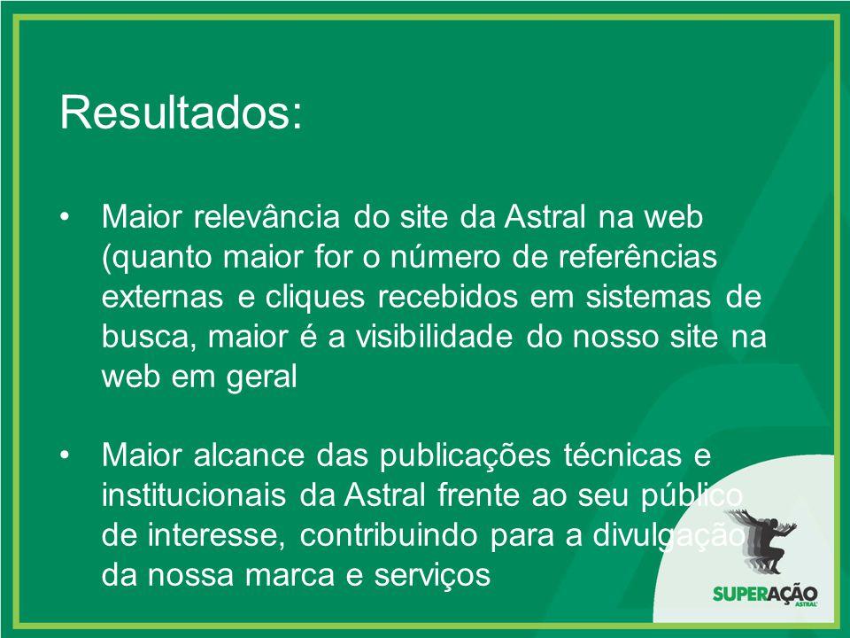 Resultados: Maior relevância do site da Astral na web (quanto maior for o número de referências externas e cliques recebidos em sistemas de busca, mai