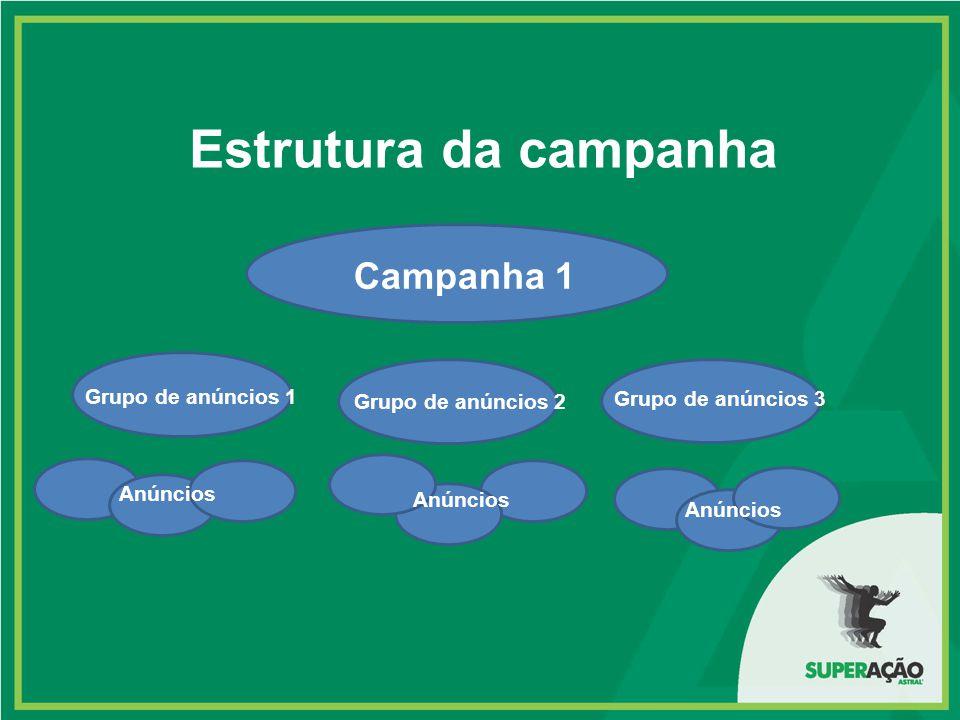 Estrutura da campanha Campanha 1 Grupo de anúncios 1 Grupo de anúncios 2 Grupo de anúncios 3 Anúncios