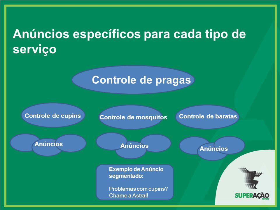 Anúncios específicos para cada tipo de serviço Controle de pragas Controle de cupins Controle de mosquitos Controle de baratas Anúncios Exemplo de Anú