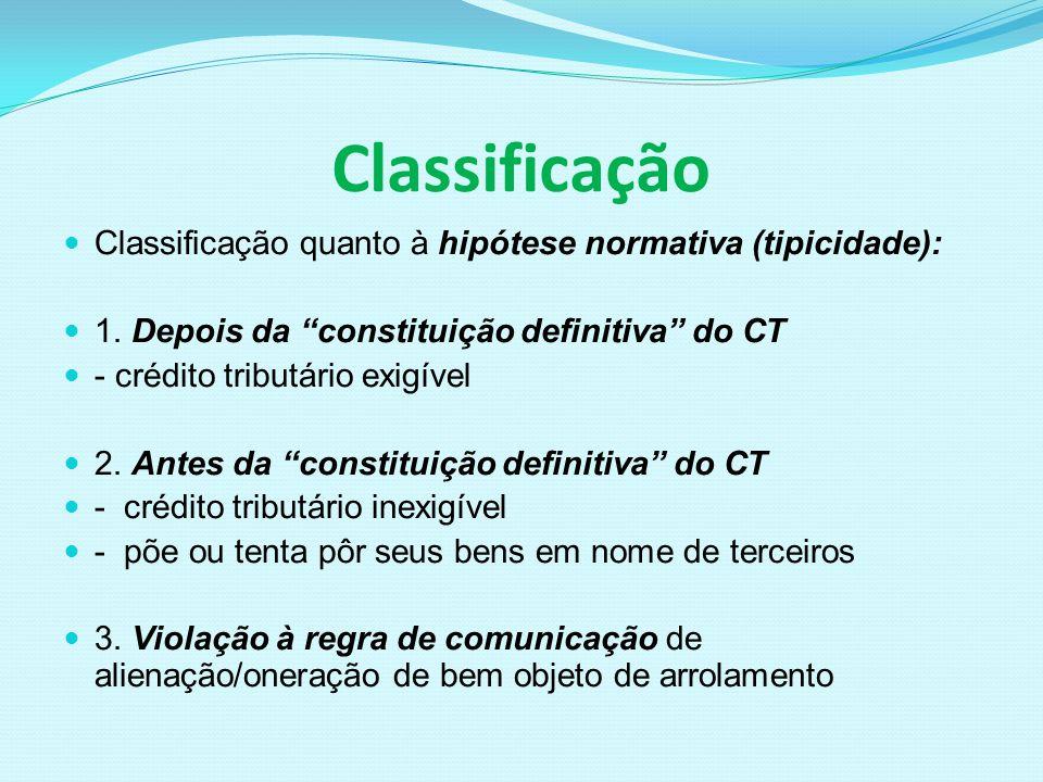 Classificação Classificação quanto à hipótese normativa (tipicidade): 1. Depois da constituição definitiva do CT - crédito tributário exigível 2. Ante