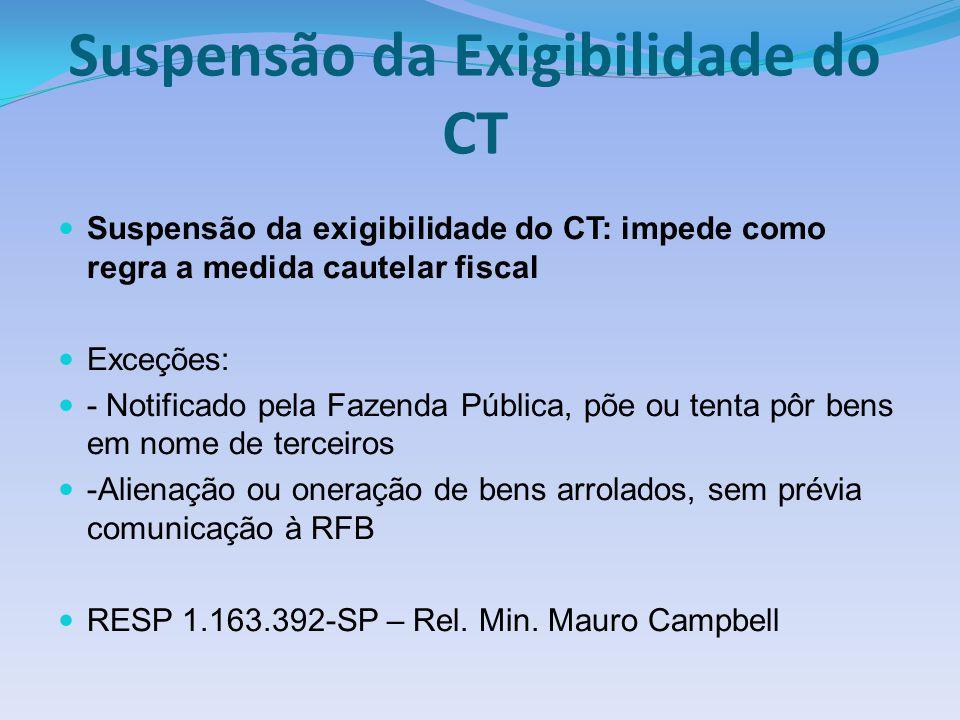 Suspensão da Exigibilidade do CT Suspensão da exigibilidade do CT: impede como regra a medida cautelar fiscal Exceções: - Notificado pela Fazenda Públ