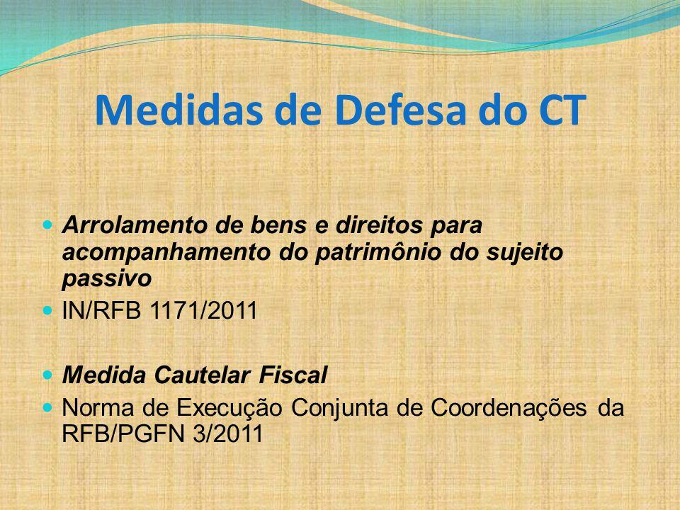 Medidas de Defesa do CT Arrolamento de bens e direitos para acompanhamento do patrimônio do sujeito passivo IN/RFB 1171/2011 Medida Cautelar Fiscal No