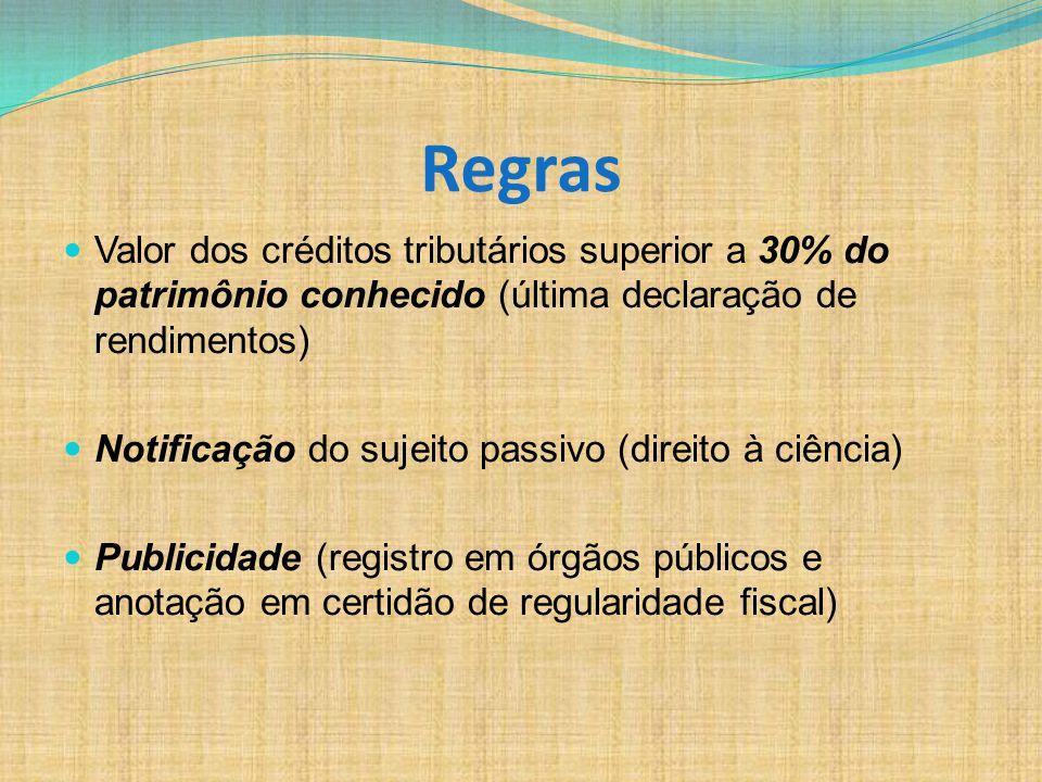 Regras Valor dos créditos tributários superior a 30% do patrimônio conhecido (última declaração de rendimentos) Notificação do sujeito passivo (direit