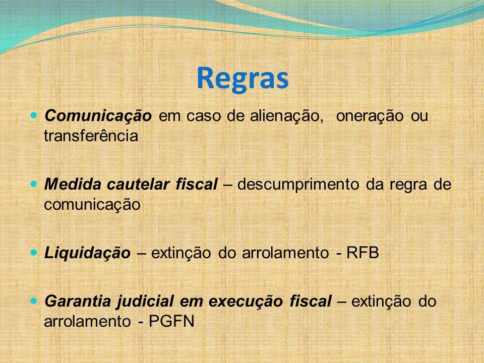 Regras Comunicação em caso de alienação, oneração ou transferência Medida cautelar fiscal – descumprimento da regra de comunicação Liquidação – extinç