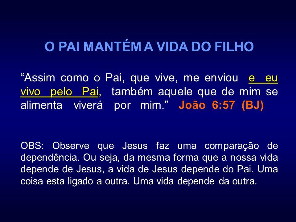 O PAI MANTÉM A VIDA DO FILHO e eu vivo pelo Pai Assim como o Pai, que vive, me enviou e eu vivo pelo Pai, também aquele que de mim se alimenta viverá