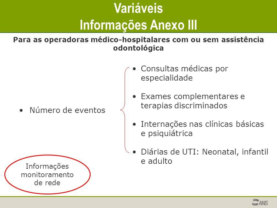 Variáveis Informações Anexo III Número de eventos Consultas médicas por especialidade Exames complementares e terapias discriminados Internações nas c