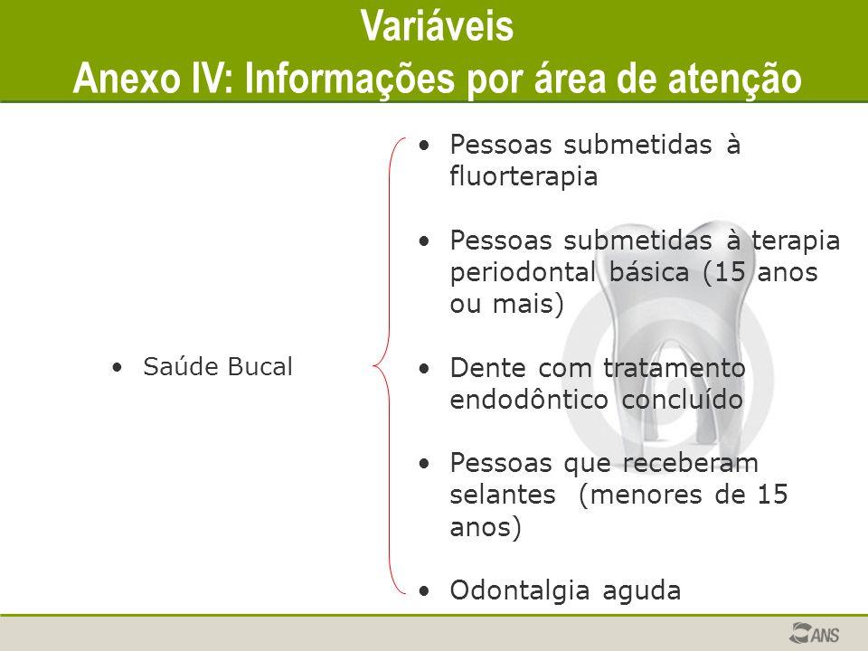 Variáveis Anexo IV: Informações por área de atenção Saúde Bucal Pessoas submetidas à fluorterapia Pessoas submetidas à terapia periodontal básica (15