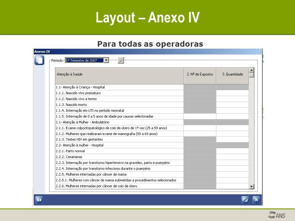 Para todas as operadoras Layout – Anexo IV