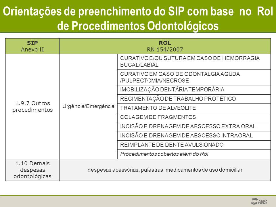 SIP Anexo II ROL RN 154/2007 1.9.7 Outros procedimentos Urgência/Emergência CURATIVO E/OU SUTURA EM CASO DE HEMORRAGIA BUCAL/LABIAL CURATIVO EM CASO D