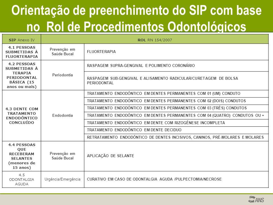 Orientação de preenchimento do SIP com base no Rol de Procedimentos Odontológicos SIP Anexo IVROL RN 154/2007 4.1 PESSOAS SUBMETIDAS À FLUORTERAPIA Pr