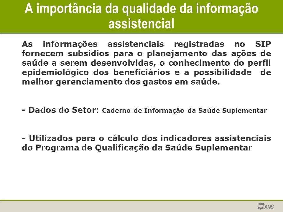 A importância da qualidade da informação assistencial As informações assistenciais registradas no SIP fornecem subsídios para o planejamento das ações