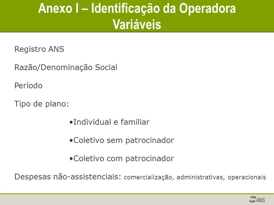 Anexo I – Identificação da Operadora Variáveis Registro ANS Razão/Denominação Social Período Tipo de plano: Individual e familiar Coletivo sem patroci