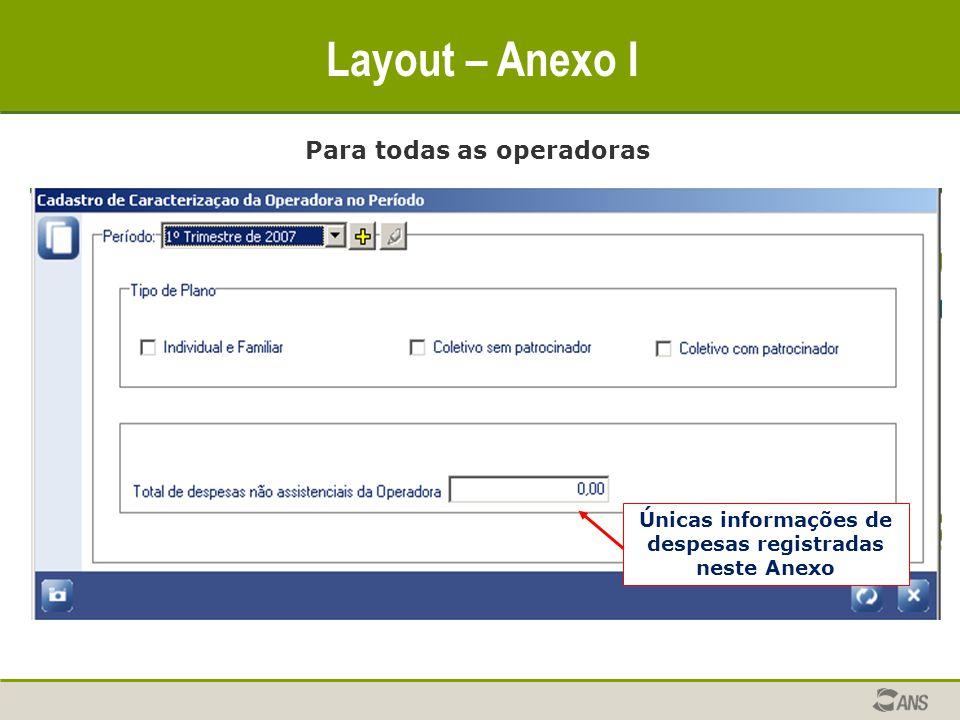 Layout – Anexo I Para todas as operadoras Únicas informações de despesas registradas neste Anexo