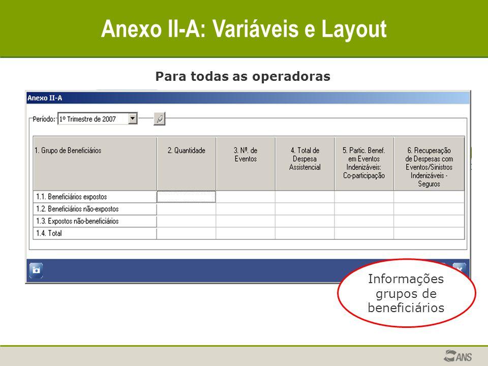 Anexo II-A: Variáveis e Layout Para todas as operadoras Informações grupos de beneficiários