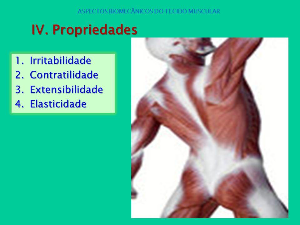 1.Irritabilidade 2.Contratilidade 3.Extensibilidade 4.Elasticidade ASPECTOS BIOMECÂNICOS DO TECIDO MUSCULAR IV. Propriedades