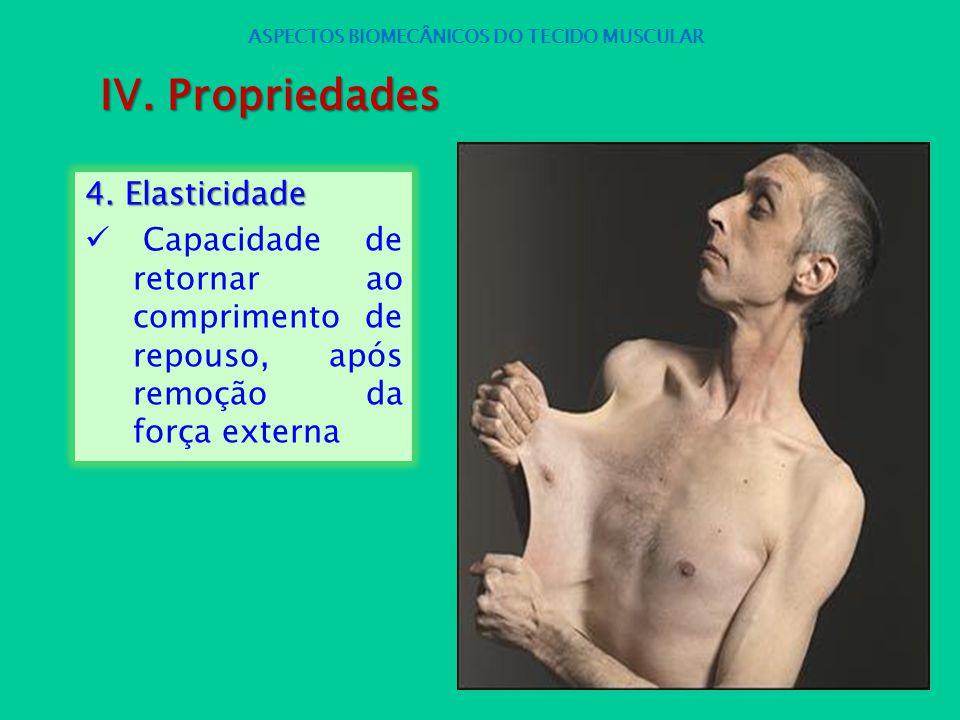 4. Elasticidade Capacidade de retornar ao comprimento de repouso, após remoção da força externa ASPECTOS BIOMECÂNICOS DO TECIDO MUSCULAR IV. Proprieda