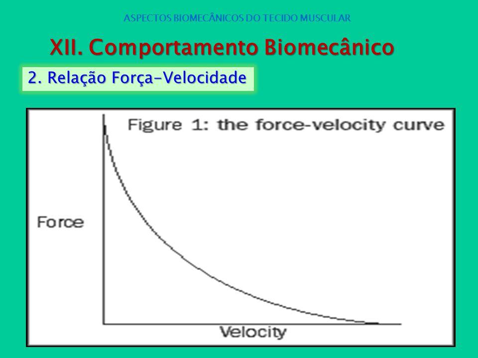 2. Relação Força-Velocidade ASPECTOS BIOMECÂNICOS DO TECIDO MUSCULAR XII. Comportamento Biomecânico