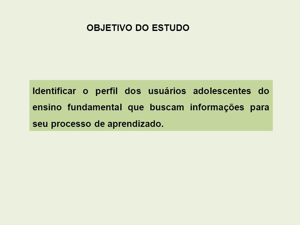 OBJETIVO DO ESTUDO Identificar o perfil dos usuários adolescentes do ensino fundamental que buscam informações para seu processo de aprendizado.