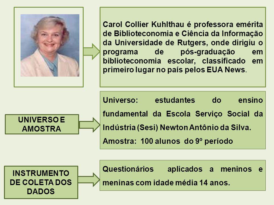 Fonte: Pesquisa de campo Gráfico 1 – Distribuição dos respondentes, por faixa etária Rede de Ensino Serviço Social da Indústria (Sesi) – Belo Horizonte – 2014