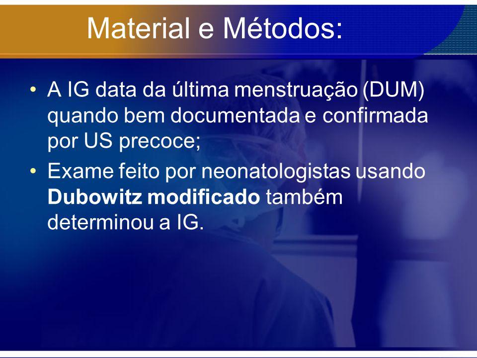 Material e Métodos: A IG data da última menstruação (DUM) quando bem documentada e confirmada por US precoce; Exame feito por neonatologistas usando D