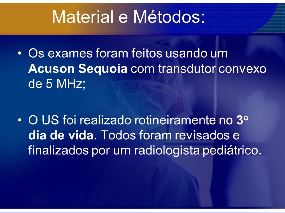 Material e Métodos: Os exames foram feitos usando um Acuson Sequoia com transdutor convexo de 5 MHz; O US foi realizado rotineiramente no 3 o dia de v