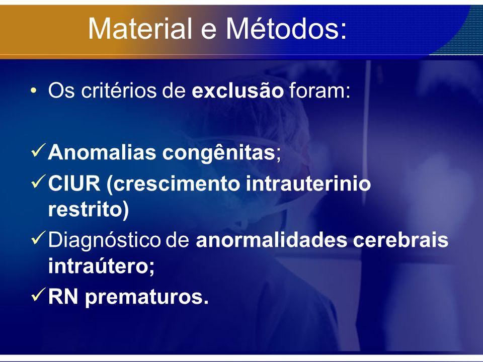 Material e Métodos: Os critérios de exclusão foram: Anomalias congênitas; CIUR (crescimento intrauterinio restrito) Diagnóstico de anormalidades cereb