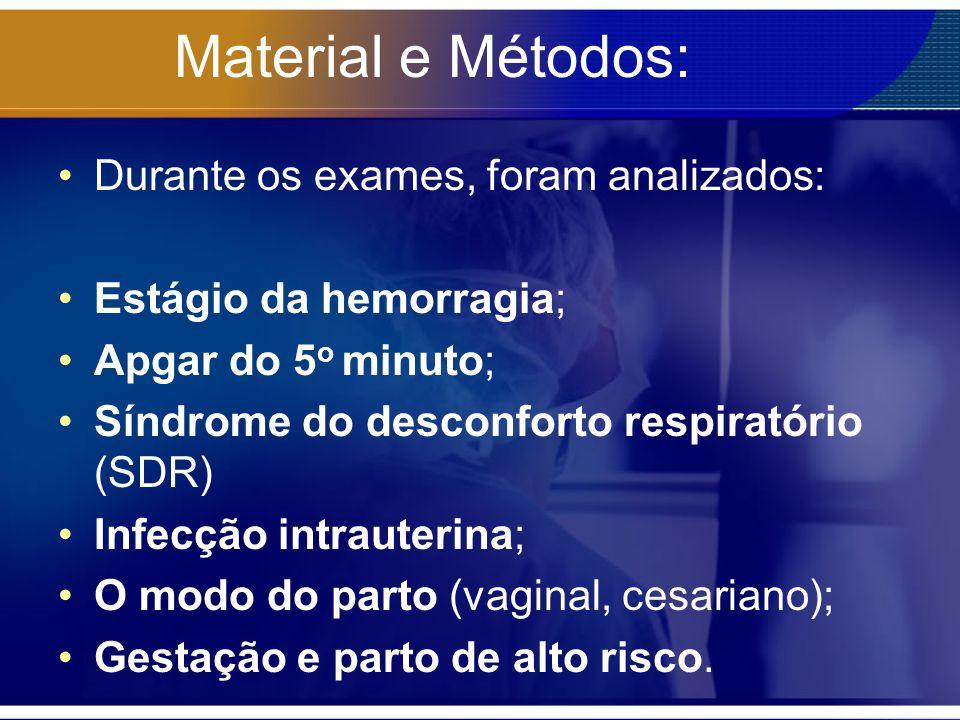 Material e Métodos: Durante os exames, foram analizados: Estágio da hemorragia; Apgar do 5 o minuto; Síndrome do desconforto respiratório (SDR) Infecç
