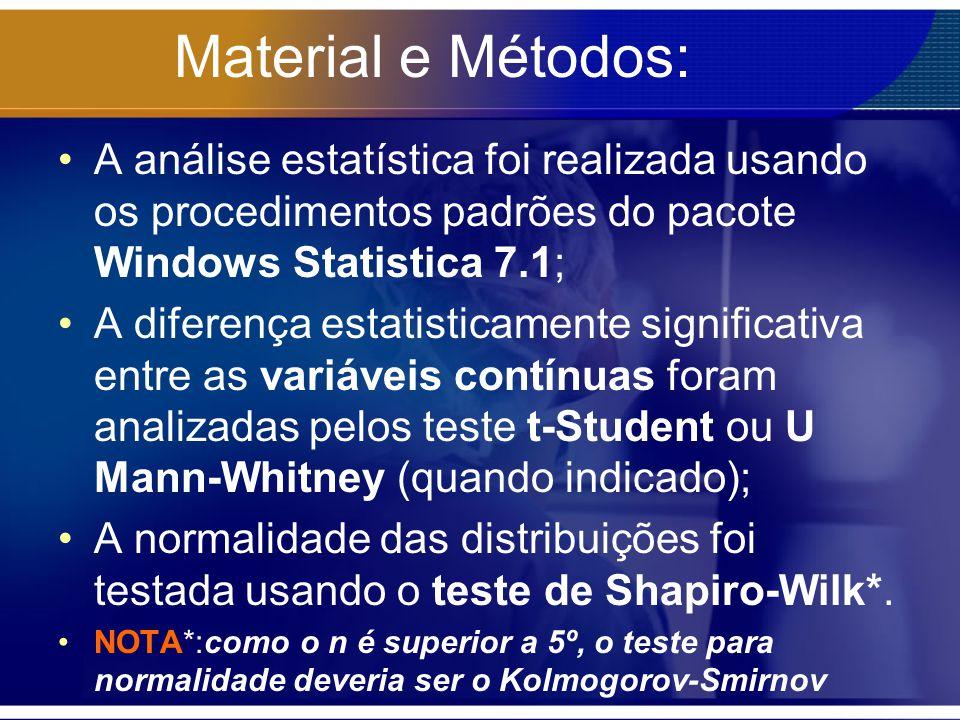 Material e Métodos: A análise estatística foi realizada usando os procedimentos padrões do pacote Windows Statistica 7.1; A diferença estatisticamente