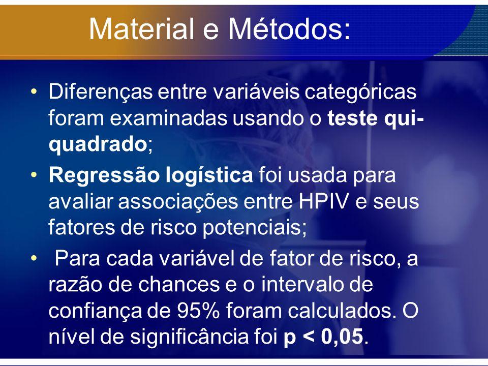 Material e Métodos: Diferenças entre variáveis categóricas foram examinadas usando o teste qui- quadrado; Regressão logística foi usada para avaliar a
