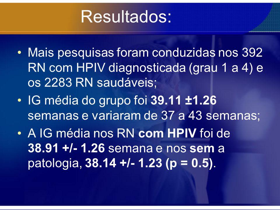 Resultados: Mais pesquisas foram conduzidas nos 392 RN com HPIV diagnosticada (grau 1 a 4) e os 2283 RN saudáveis; IG média do grupo foi 39.11 ±1.26 s
