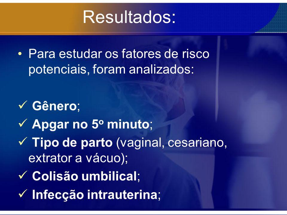 Resultados: Para estudar os fatores de risco potenciais, foram analizados: Gênero; Apgar no 5 o minuto; Tipo de parto (vaginal, cesariano, extrator a