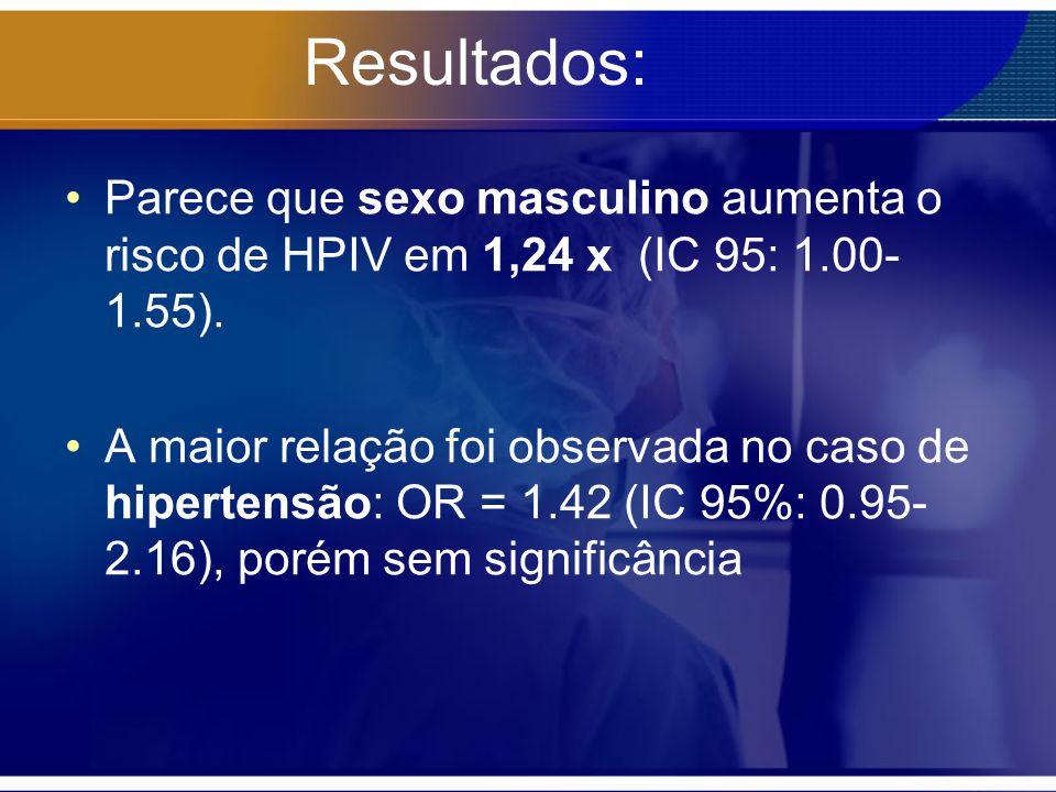 Resultados: Parece que sexo masculino aumenta o risco de HPIV em 1,24 x (IC 95: 1.00- 1.55). A maior relação foi observada no caso de hipertensão: OR