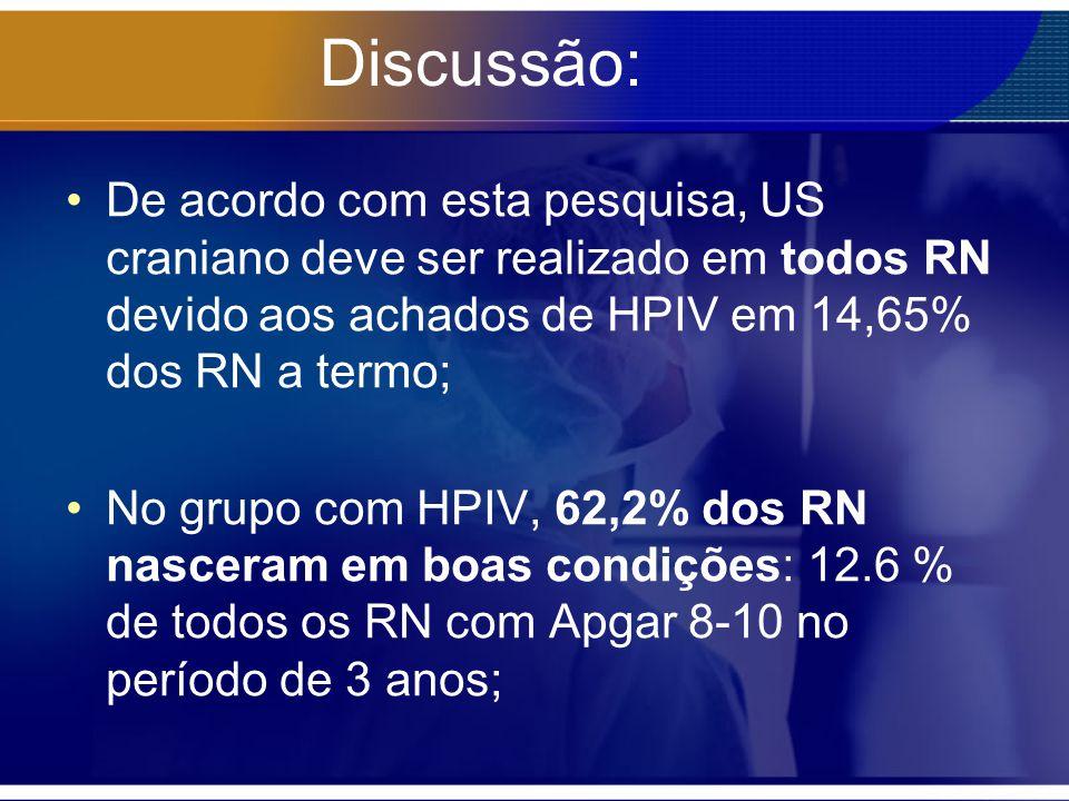Discussão: De acordo com esta pesquisa, US craniano deve ser realizado em todos RN devido aos achados de HPIV em 14,65% dos RN a termo; No grupo com H