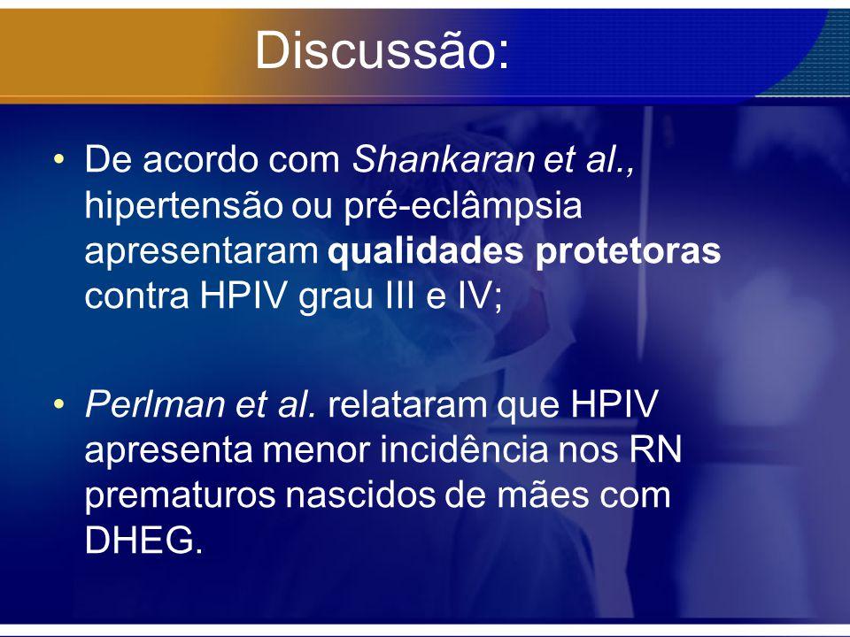 Discussão: De acordo com Shankaran et al., hipertensão ou pré-eclâmpsia apresentaram qualidades protetoras contra HPIV grau III e IV; Perlman et al. r