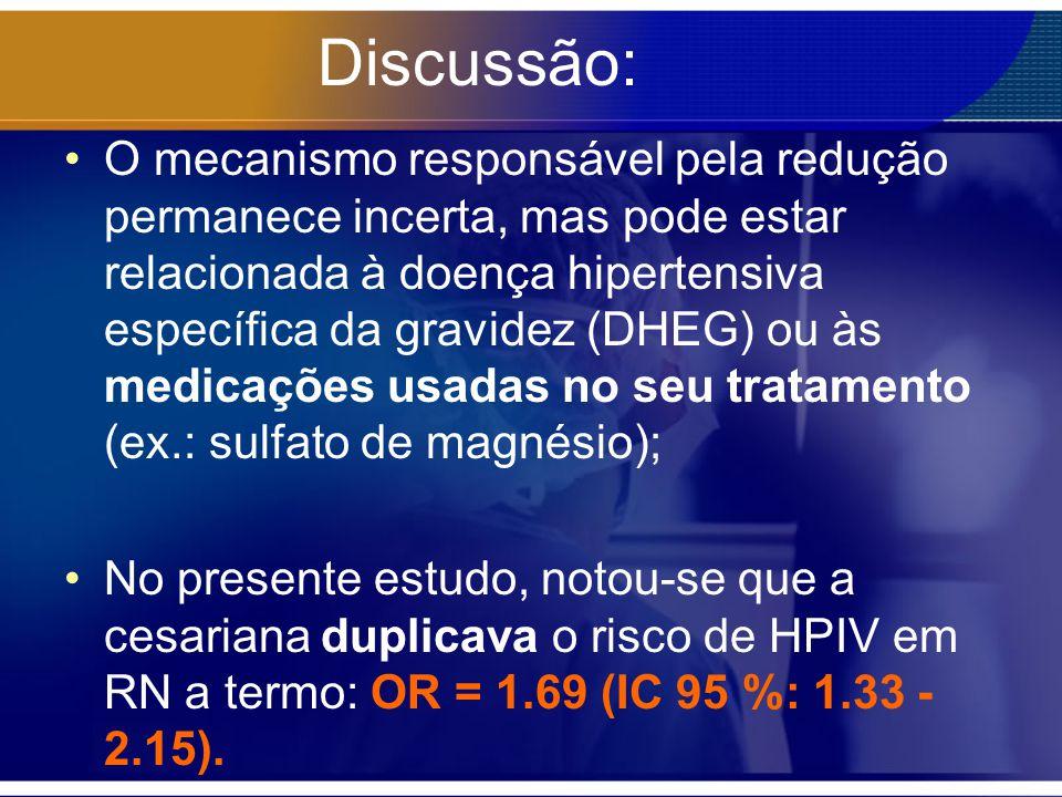 Discussão: O mecanismo responsável pela redução permanece incerta, mas pode estar relacionada à doença hipertensiva específica da gravidez (DHEG) ou à
