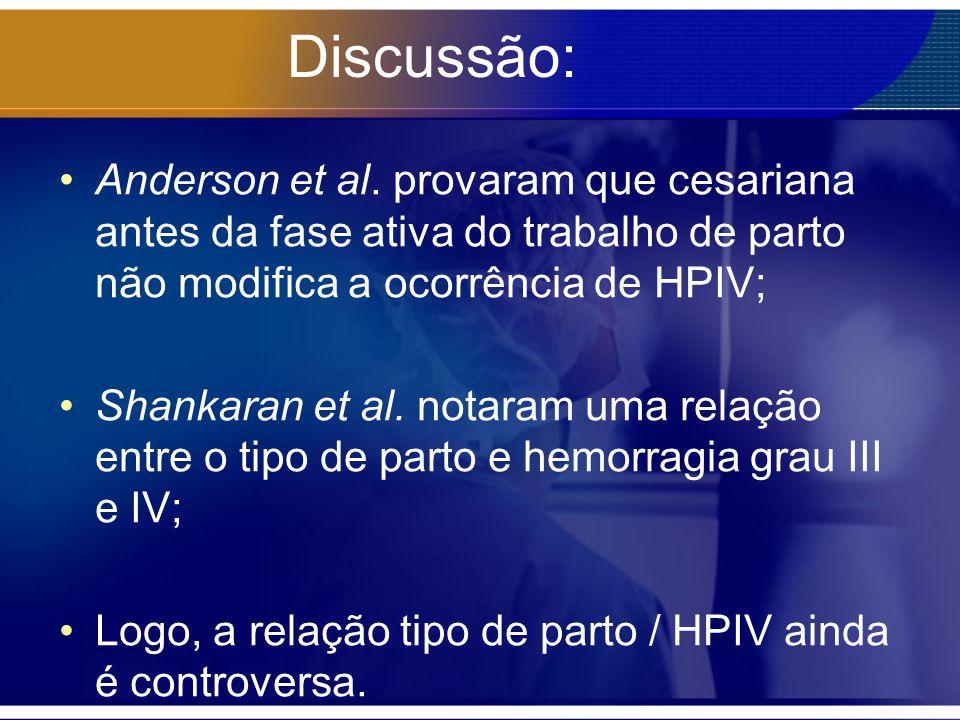 Discussão: Anderson et al. provaram que cesariana antes da fase ativa do trabalho de parto não modifica a ocorrência de HPIV; Shankaran et al. notaram