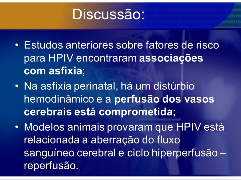 Discussão: Estudos anteriores sobre fatores de risco para HPIV encontraram associações com asfixia; Na asfixia perinatal, há um distúrbio hemodinâmico