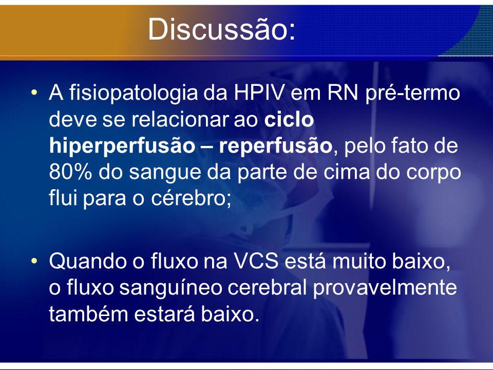 Discussão: A fisiopatologia da HPIV em RN pré-termo deve se relacionar ao ciclo hiperperfusão – reperfusão, pelo fato de 80% do sangue da parte de cim